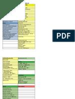 Jetfox 91 Checkliste