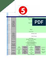 TV5 Program Schedule