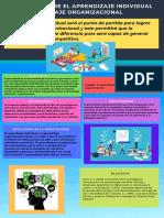 Aprendizaje Individual y organizacional