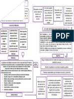 Diagrama Estrategia de Implementacion
