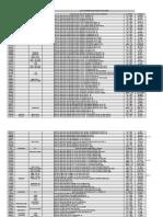 01- Lista Precios Base Ene-2020 Mannol (1)