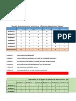 matriz EXCEL-corregido-MATRIZ de Véster-Arbol de problemas (2)