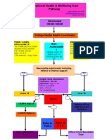 EHWB care pathway DB 22 June 09 (single sheet) DRAFT