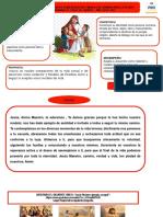 CLASE RELIGIÓN VII-SEMANA 14-TEMA 04-QUINTO-JULIO DOCENTE MARITZA CECILIA ARRASCO GELACIO-2021