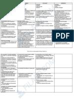 Sociologia-Cuadro parcial 2 (1)