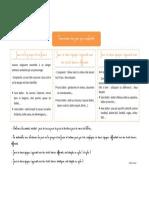 Classements des jeux PDF