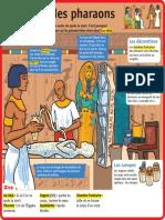 La tombe des pharaons