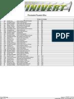 Resultats Minivert 2011 Poussin