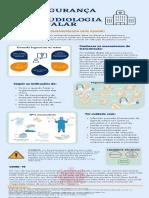 Infográfico Biossegurança Fono. Hospitalar- Ayleem, Iago e Raynny
