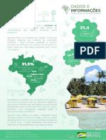 Boltim Turismo Doméstico no Brasil - 2019