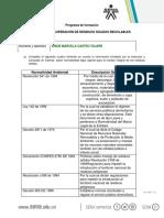 Actividad Normatividad RS-CASTRO ANGIE