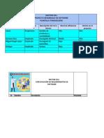 EV05- Especificación de los requerimientos funcionales y no funcionales del sistema