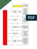 AP02-AA3-EV05. Transversal- Matriz de Riesgo.(Identificación de peligros, valoración y determinación de controles de los riesgos)