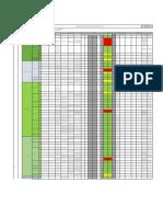 ANEXO 5. MT-SGI-005 Matriz de peligros Edificio
