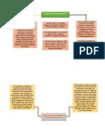 Mapas de Metodologia de La Investigacion