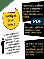 fiches_representations_des_arts_plastiques_3.ca_sert_a_quoi_