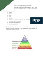DIAGNOSTICO DE COMUNICACIÓN INTERNA