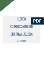 Elenco Corsi Riconosciuti 2019_20