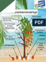 Pohon Refleksi