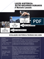 2012-1-aula-1-evoluc3a7c3a3o-histc3b3rica-de-rh