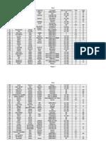 Lista inscritos 29-3-2011