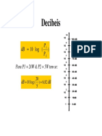 27822-Decibel-dts