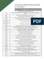 Listado de Actividades Incluidas en PSE (1)
