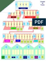 Cartographie Des Processus BP Plast