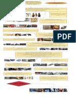 Historia de Las Maquinas Herramientas (8)