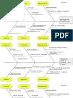 Diagrama de Espinha de Peixe - Qualidade2