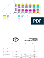 Propuesta de mapa de materias