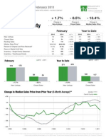 Carroll County Real Estate Market Update March 28, 2011