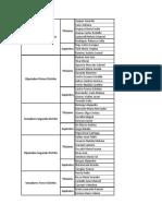 Lista Frente de Todos para la Legislatura - PASO 2021