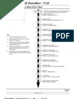 5600SE DF Service Manual