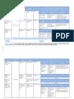 Critérios de avaliação e correção de Ficha Formativa n.º 6