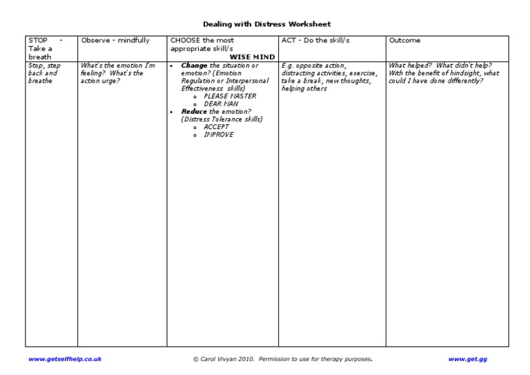 Distress Worksheet