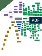 mapa metodologia cientifica (Recuperação Automática)