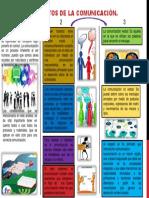 infograma de elementos de la comunicacion