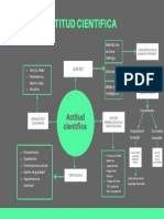 Green and Gray Shapes Photography Course Mind Map (2)