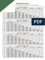 tablas aproximaciones (2)
