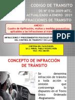Infracciones de Transito 2021