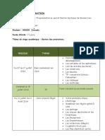 Programme de formation en java et mysql