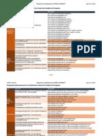 UNAM-Posgrado-en-PNPC-2020