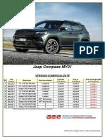 Fisa-Jeep-Compass-MY21-Iunie-2021