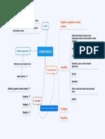Tipos e caracterteristicas de CONHECIMENTO Juvencio Guilherme Chigona 2020190507-2