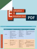 Evaluer en Education Musicale v2