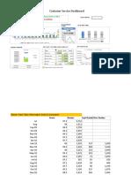 customer-service-dashboard