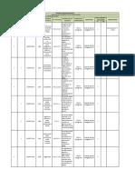 Pdfcoffee.com Evidencia 4 de Producto Rap1 Ev04 Matriz 5 PDF Free