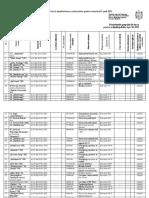 Raport Ex Contr I Sem 2021 ULTIM Semnat Docx.signed
