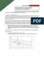 DM1-E-pH-Solutions